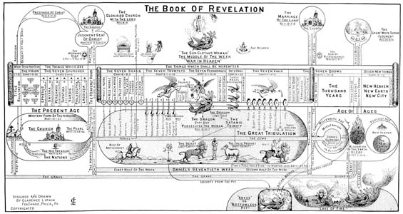Clarence Larkin: The Book of Revelation