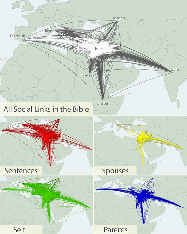 Social Networks of the Bible
